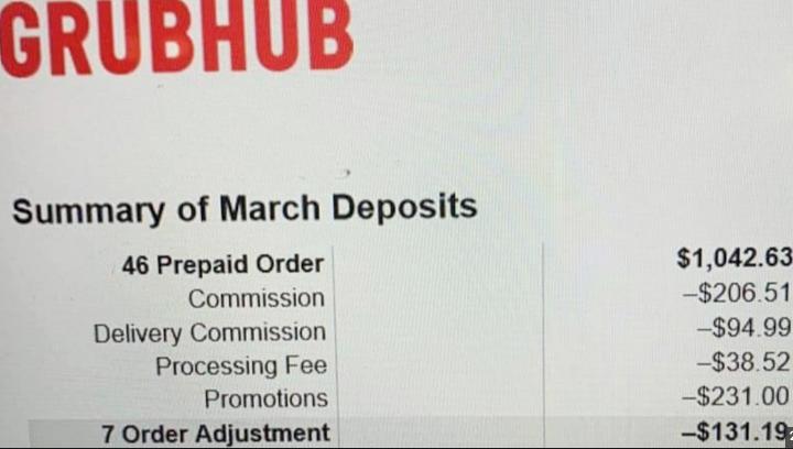 togo delivery fees for restaurants